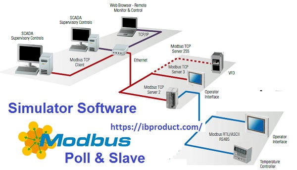 Modbus Poll 9.5.1 Crack With Registration Key Free Download [Latest]